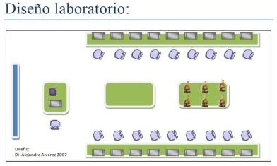 Diseño laboratorio